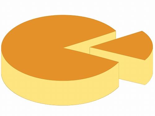 コストコのチーズケーキの賞味期限と冷凍保存期間は?美味しい解凍の仕方って?