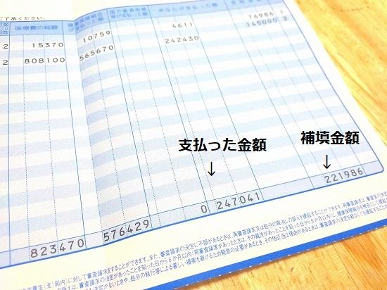 やりくり家計簿'19.3月分公開と4人家族の水道光熱費